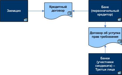 инструкция 110-и банка россии - фото 10